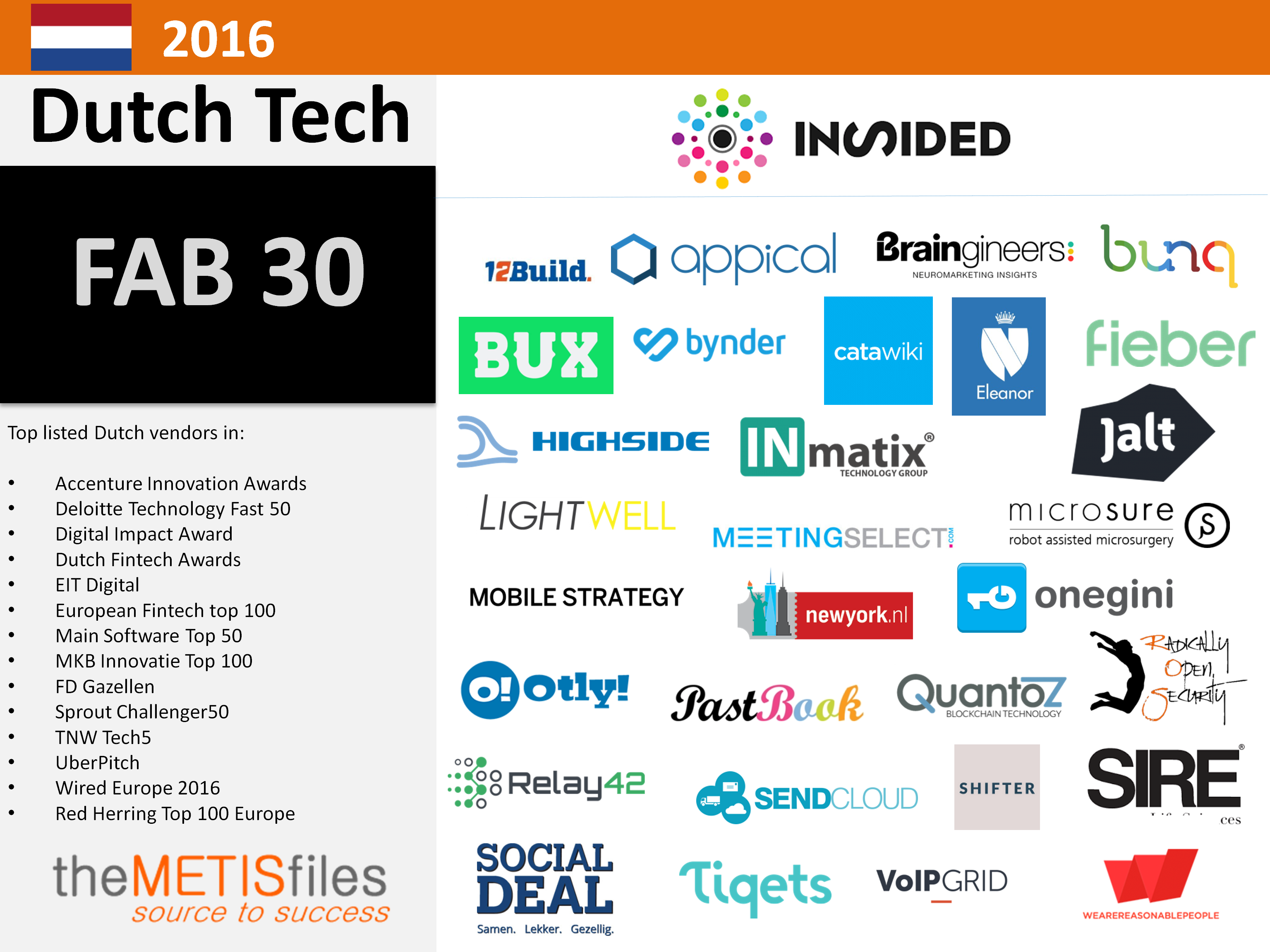 Onegini Dutch Tech Fab 30 2016