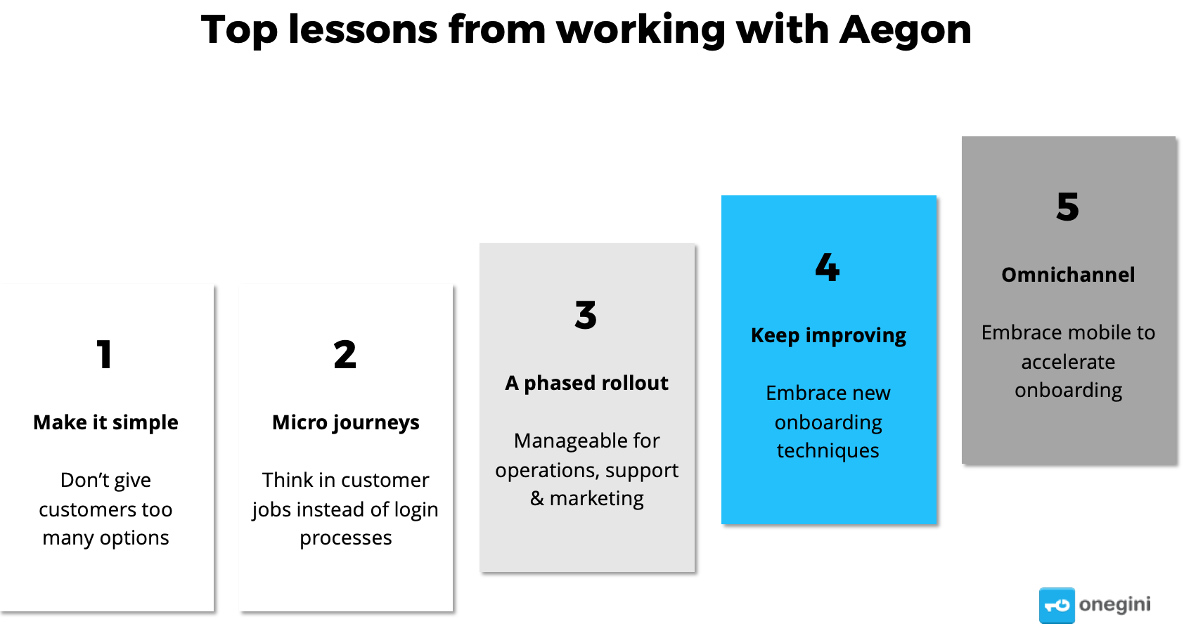Go digital Improve NPS aegon